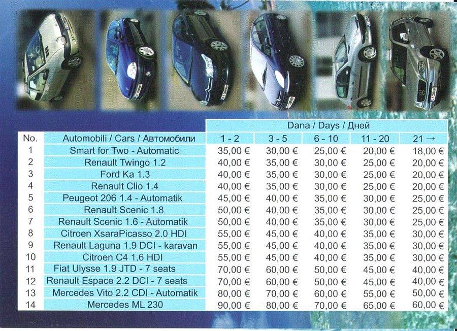 rent a car price list